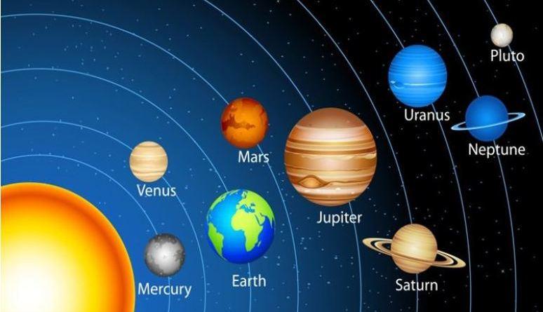 Solar Planets