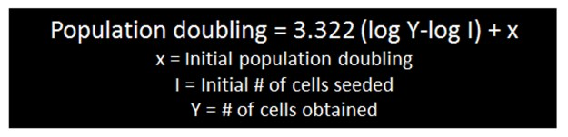 population_doubling