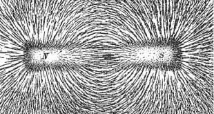 Železné piliny v magnetickém poli, licence obrázku public domain