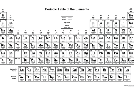 New periodic table with charges hd fresh printable printable table full new periodic table formal charges new full periodic table full new periodic table formal charges new full periodic table with charges valid urtaz Gallery