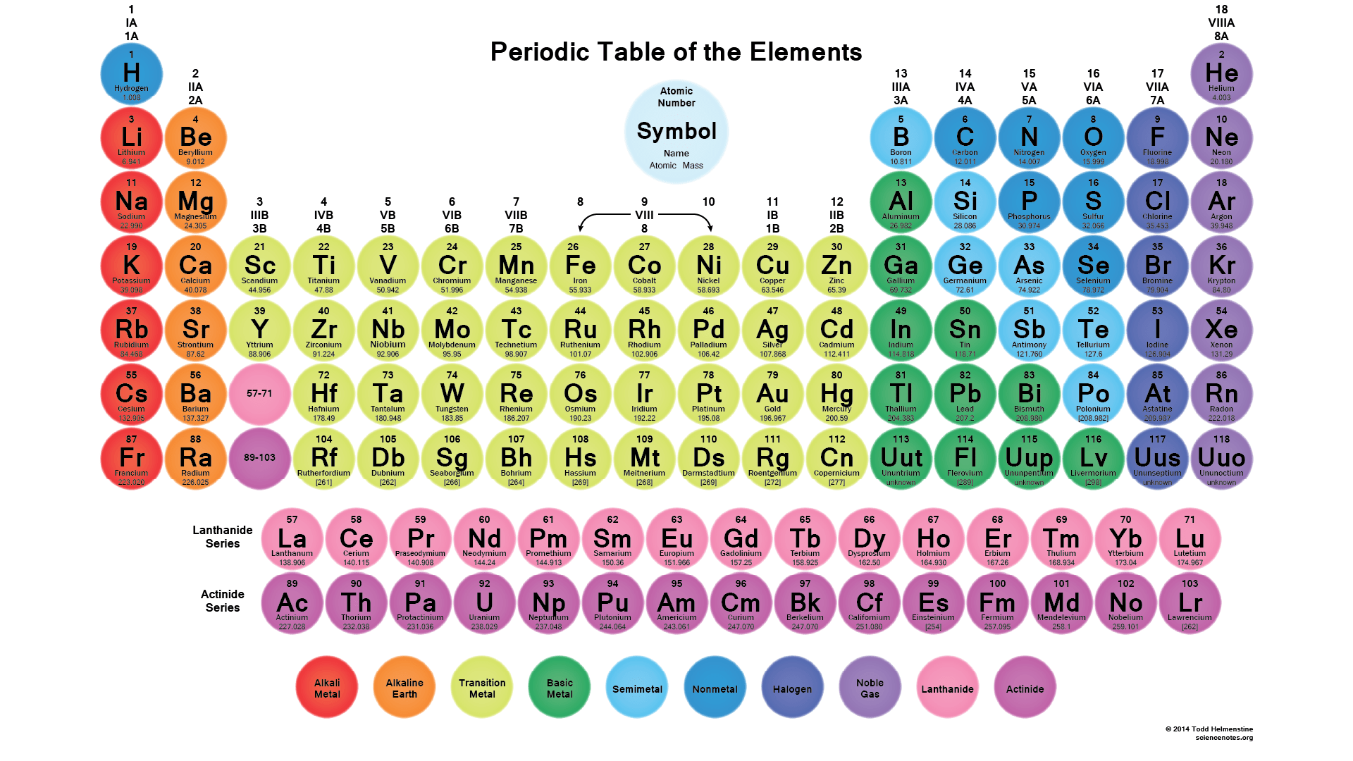 Downloadable Periodic Table