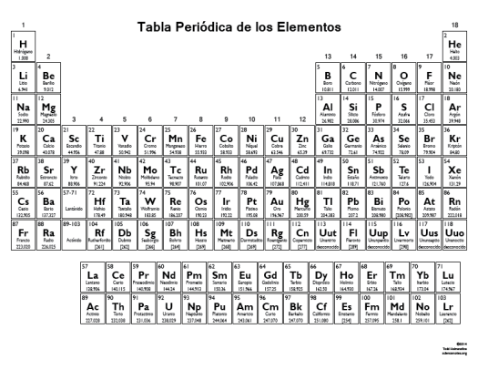 Tabla periodica completa con valencias pdf periodic diagrams science imprimible tabla peridica de los elementos blanco y urtaz Gallery