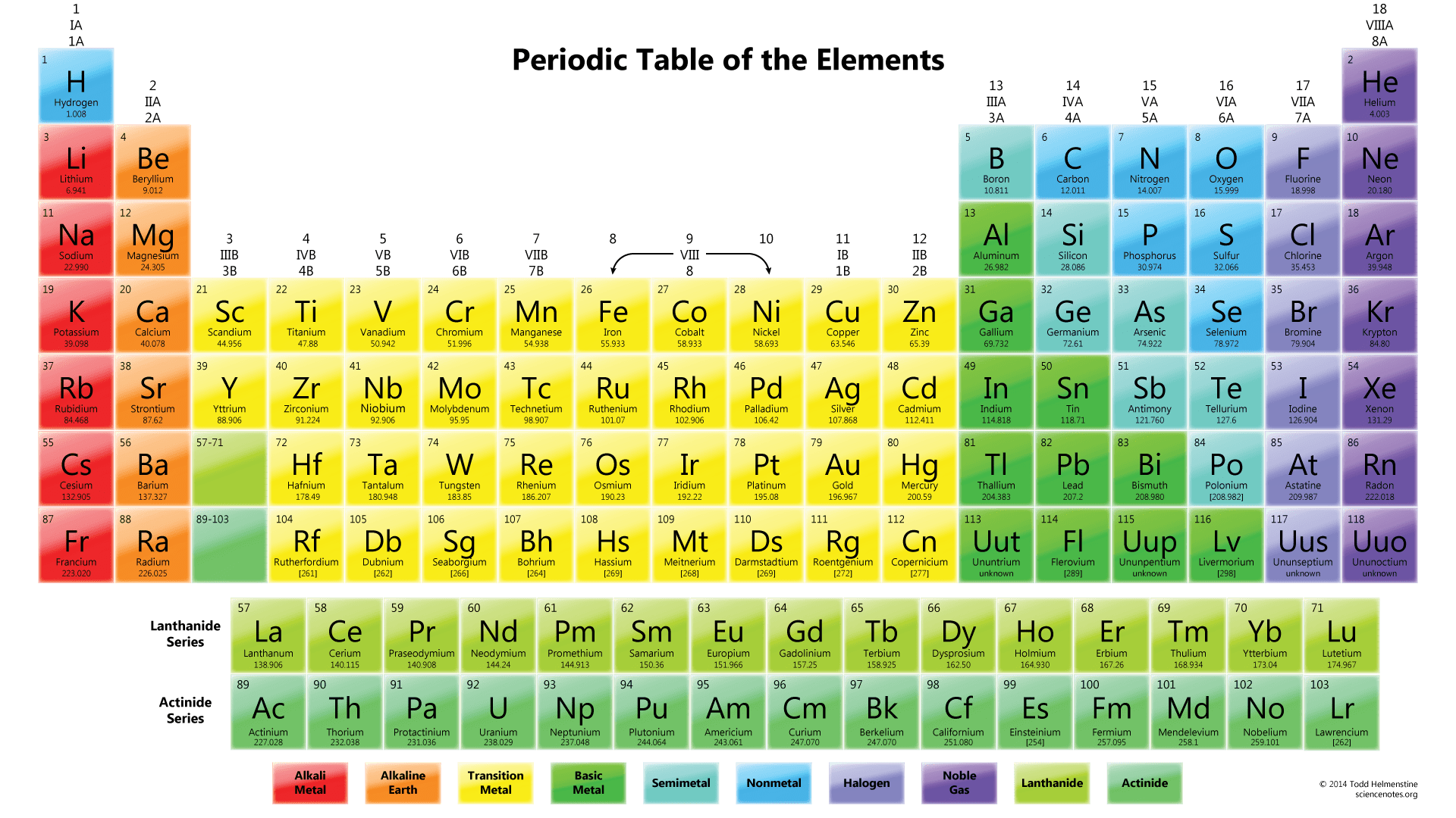 Free Printable Periodic Tables And