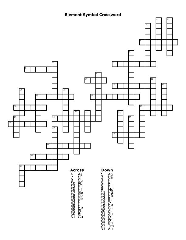 Periodic table symbols and names crossword answers www periodic table names and symbols worksheet urtaz Gallery