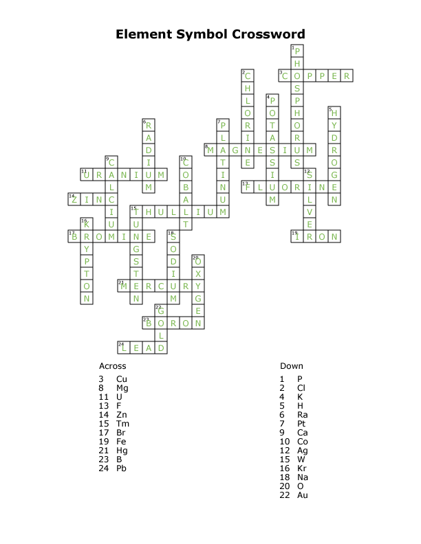 Periodic Table Crossword Puzzle Clues Answers