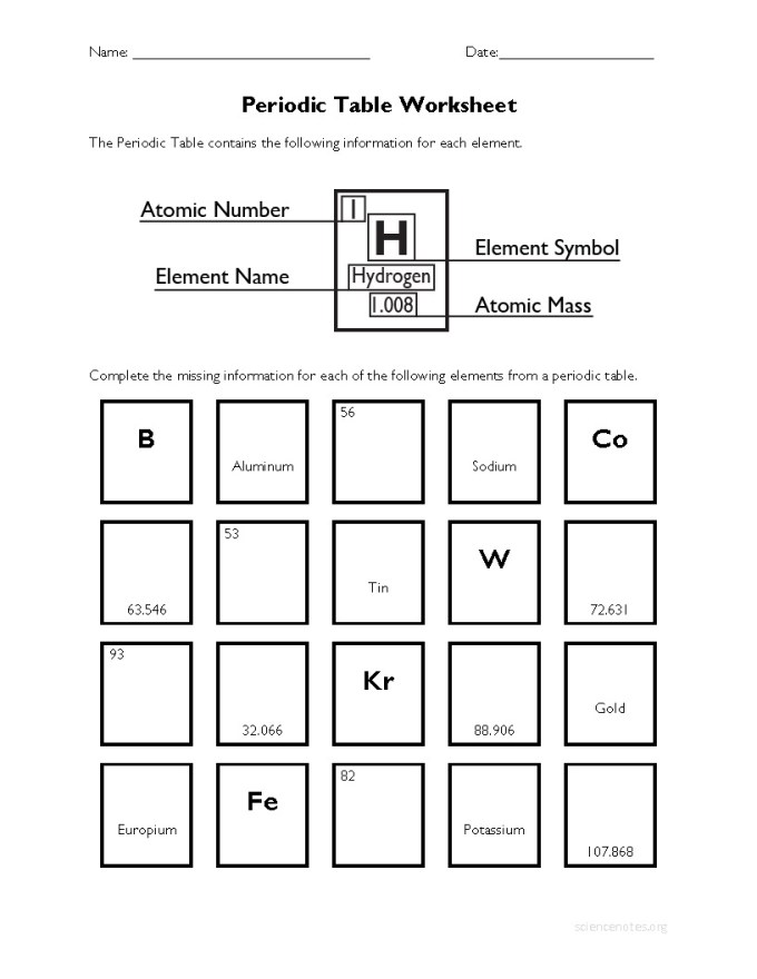 Periodic Table Of Elements Worksheet Pdf Microfinanceindia