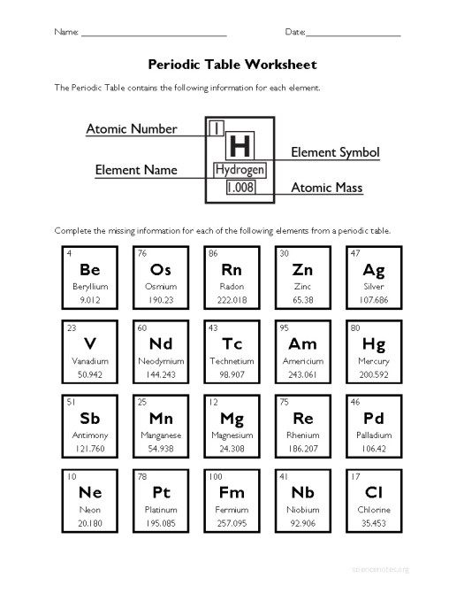 Ks3 science periodic table worksheet periodic diagrams science periodic table printable ks3 urtaz Images