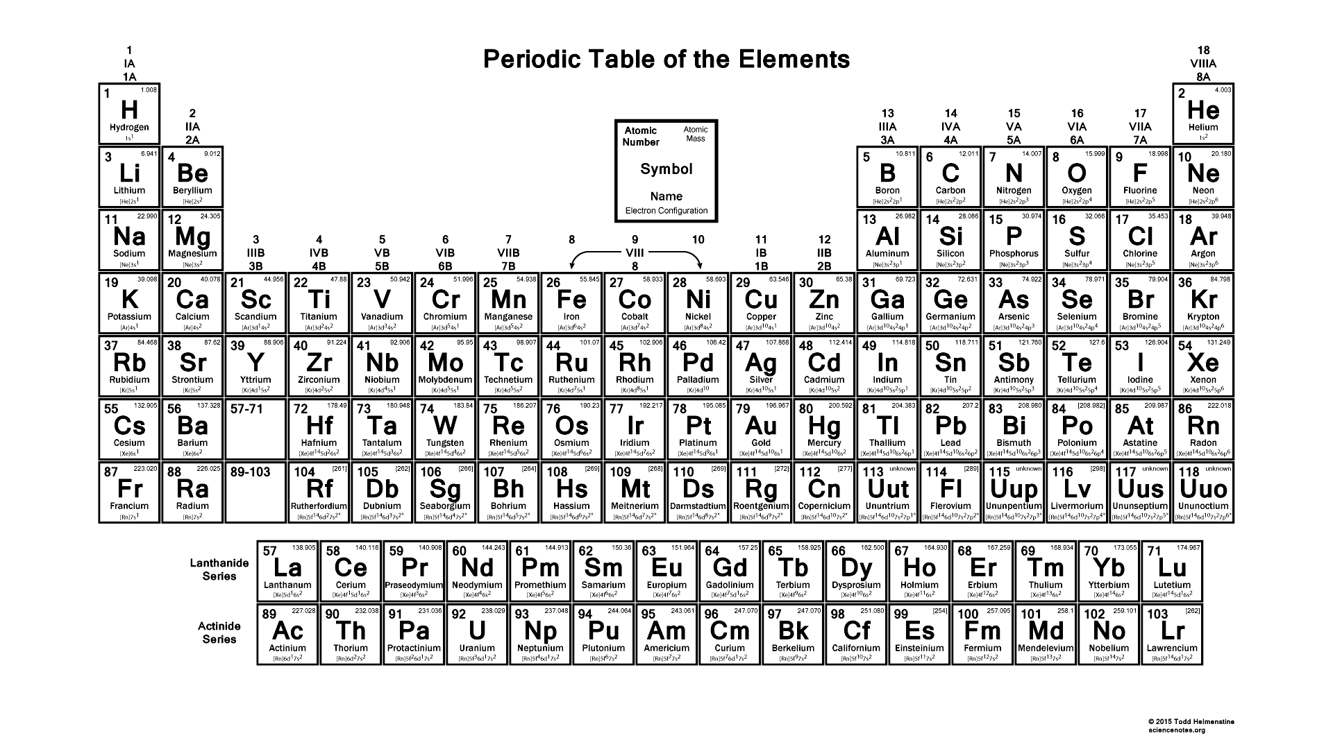 Periodic Table With Electron Configurations