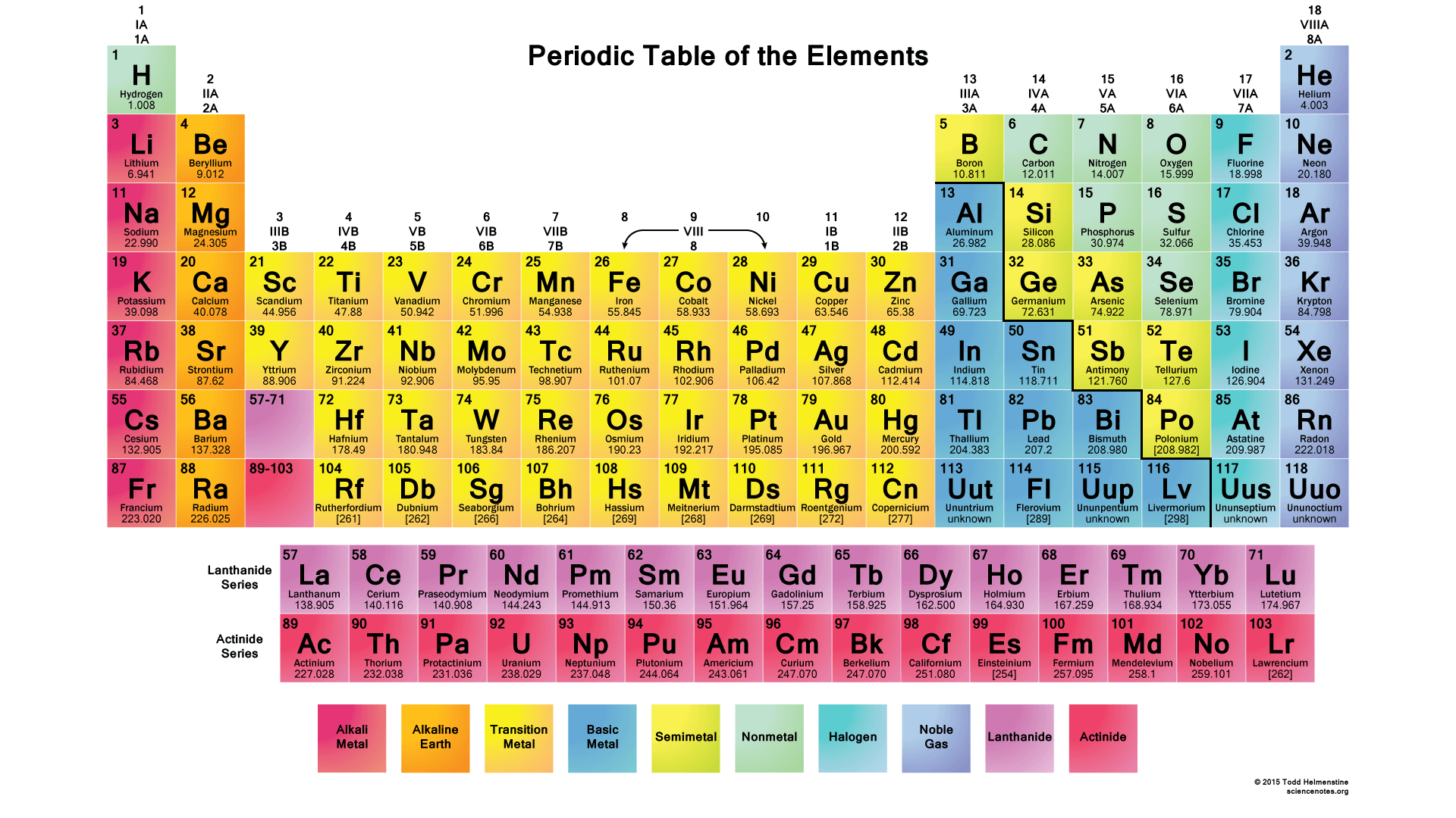 Free Periodic Table Wallpaper
