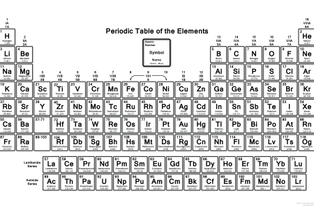 choose from hundreds of fresh clean and elegant template new periodic table metals worksheets