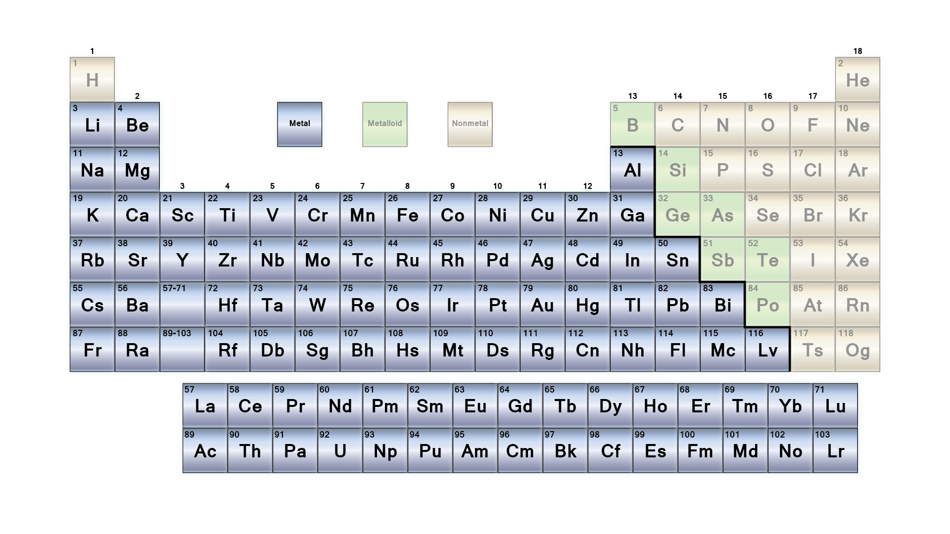 List Of Heavy Metals In Periodic Table