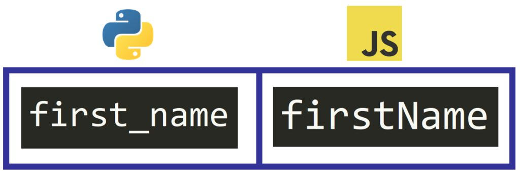 first name 1024x345 1 - What are the Main Differences Between Python and JavaScript