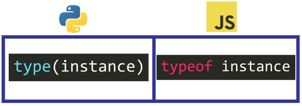 type 1024x360 1 - What are the Main Differences Between Python and JavaScript