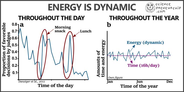 energydynamics3