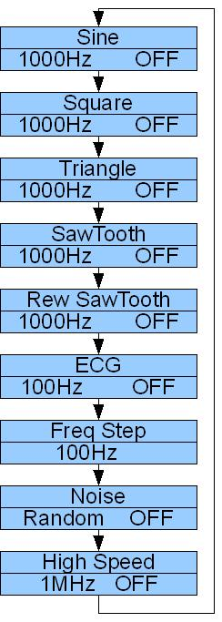 A complete menu system of the AVR DDS signal generator