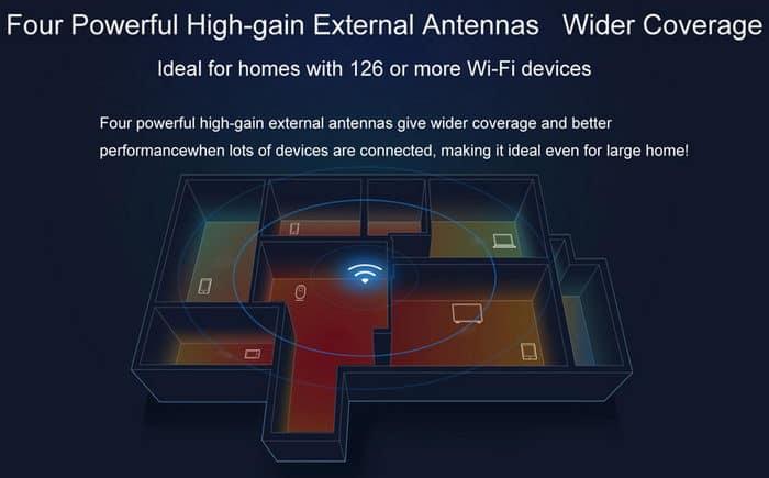 High performance Xiaomi Mi WiFi router 3