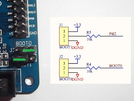 BOOT0 and BOOT1 on STM32 microcontroller