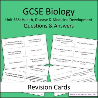 Screenshots of the Edexcel Biology SB5 resource