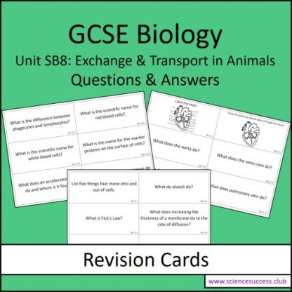 Screenshots of the Edexcel Biology SB8 resource