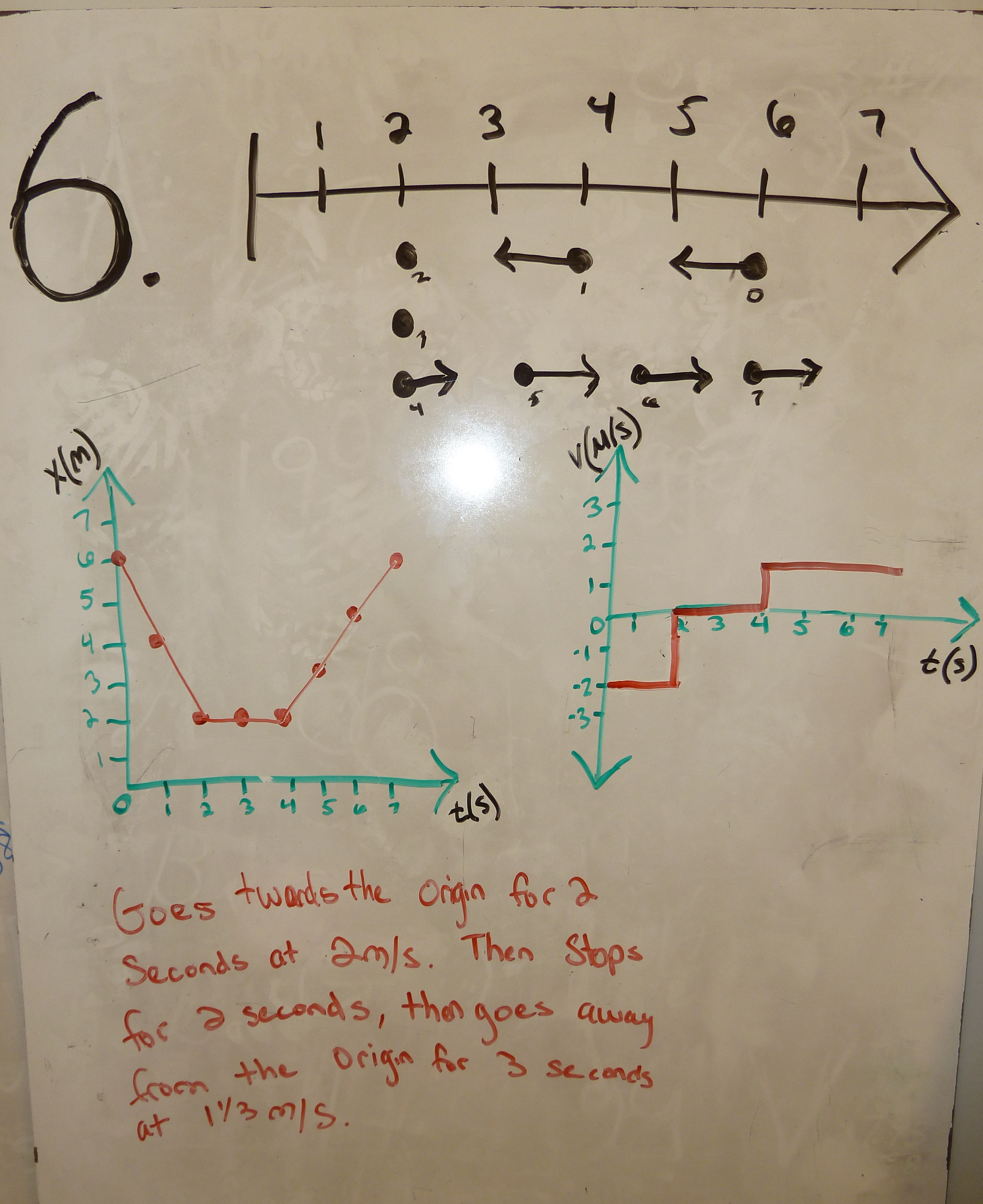 Days 13 14 Physics Sharing Our Representations Of