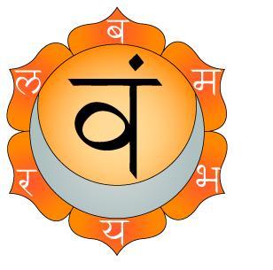 swadhistana1