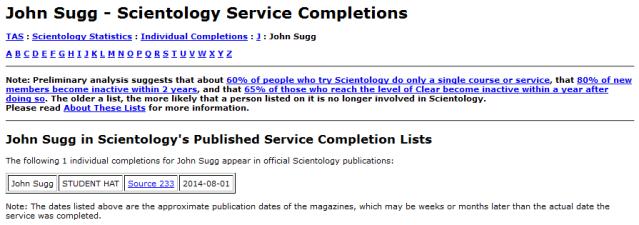 JohnSuggScientologyServiceCompletions