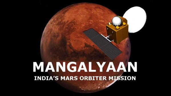 Mangalyaan Pulls Off 1000 Successful Earth Days around Mars