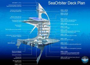 SeaOrbiterDeckPlan
