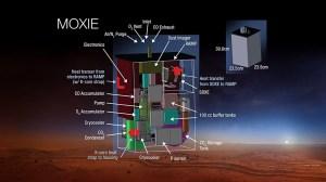 Mars 2020 Rover MOXIE design.
