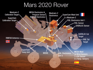 Plans for the next Mars rover, destined to travel in 2010 (photo credit: NASA, click to see the larger original image)