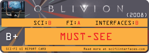 Oblivion-Report-Card