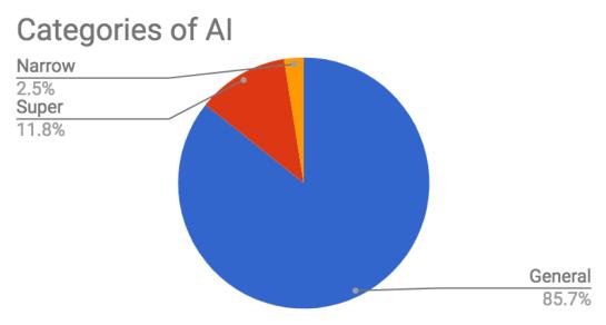 categories_pie.png