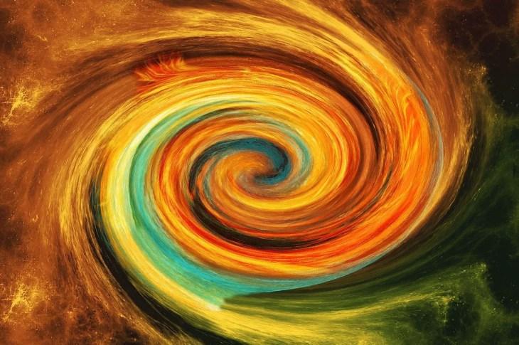 spiral koshas, theory of pancha koshas