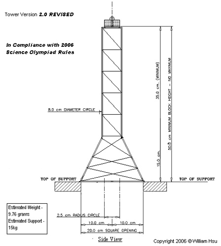 Pdf Plans Balsa Wood Tower Plans Download Wood Lathe Used