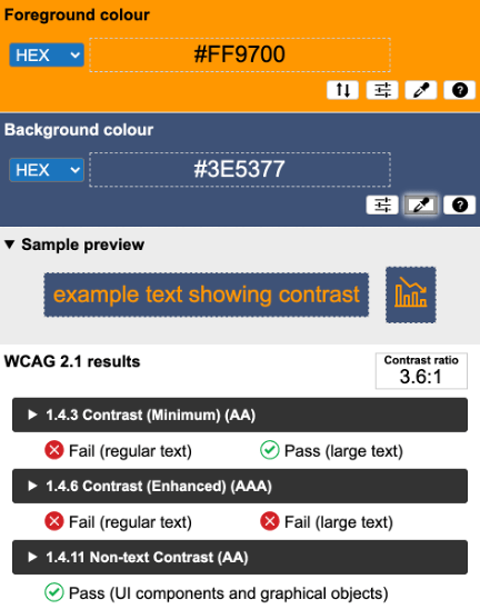 Color Contrast Analyzer Results for orange text on a dark blue background showing a 3.6 to 1 contrast ratio. WCAG 2.1 results show that it fails all requirements except for 1.4.11 non-text contrast (AA).