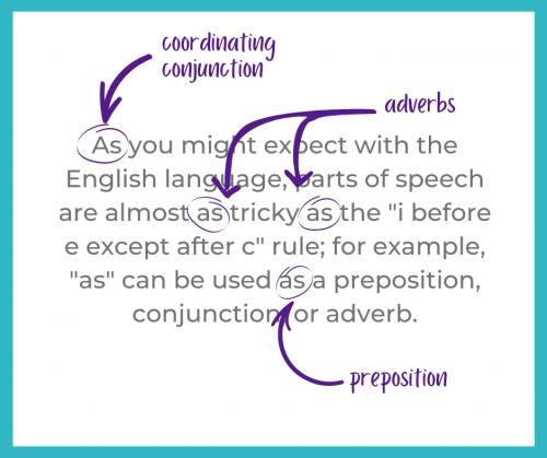 tricky-parts-of-speech