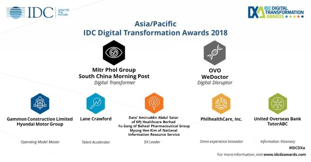 IDC regional Digital Transformer winners 2018
