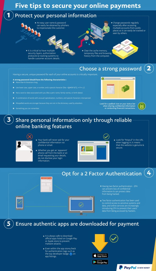 PayPal Security Infographic