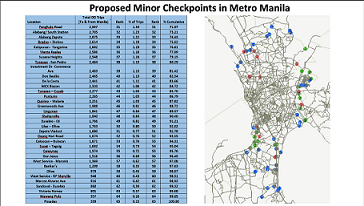 1586332794630_5 Big Data-Proposed Minor Checkpoints