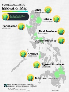 Proposed bamboo innovation hubs