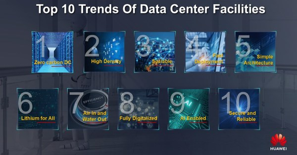 Huawei Launches Top Ten Trends of Data Center Facilities