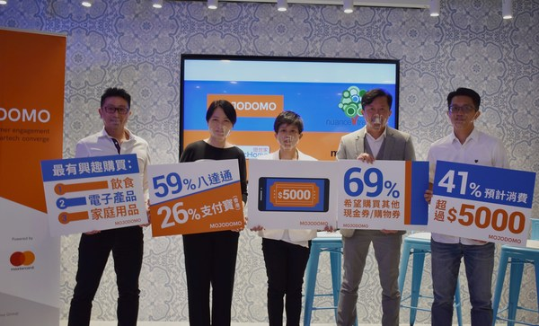 (Left) Mr. Dennis SHI, Founder and Chief Executive Officer of Mojodomo Holdings Limited, Ms. Eleanor LAM, Managing Director, NuanceTree Limited, Ms. Honnus CHEUNG, Co-founder and Chief Strategy Officer, Mojodomo Holdings Limited, Mr. Simon HUI, CEO of ecHome, and Mr. Leon LAI, Co-founder of MyDress have group photo.
