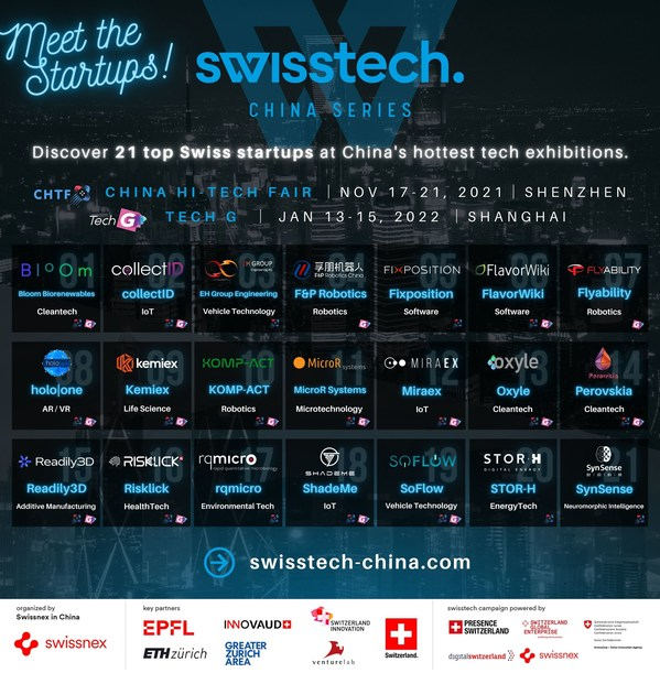 Discover 21 top Swiss startups at China's hottest tech exhibitions.
