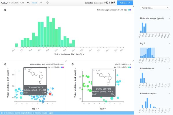 Visualize Scientific Data with CDD Visualization