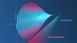 Ballistic Resonance