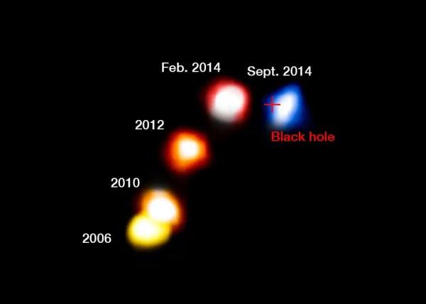 VLT Confirms G2 Survived Close Approach of Supermassive