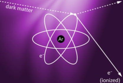 Atomic reactions of dark matter