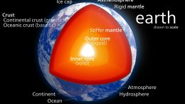 Different Layers Within the Earth