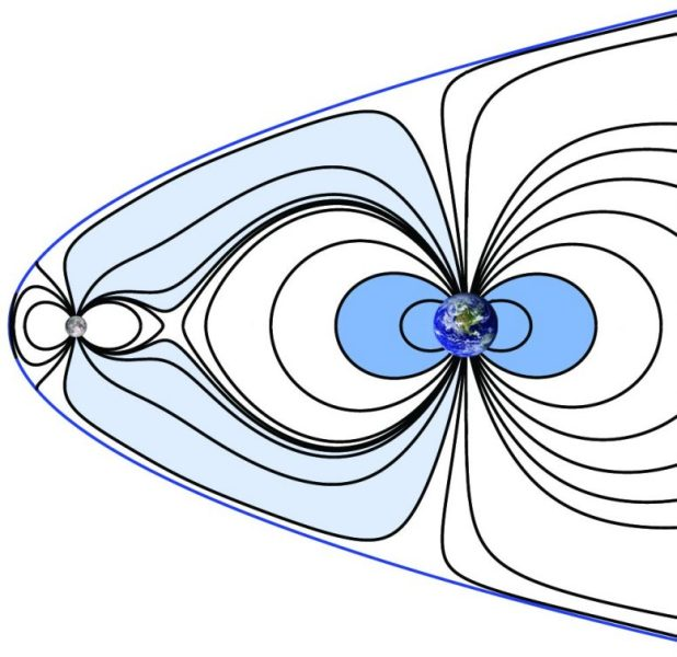 Earth and lunar magnetic fields