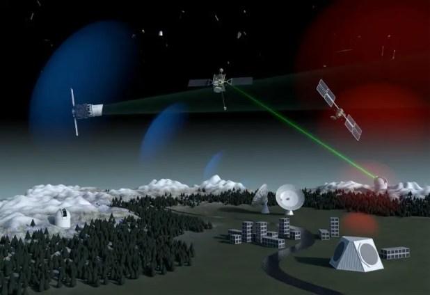 Future Surveillance Network for Space Debris